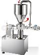 循环式乳化机 / 胶体研磨机 > CM-V 立式机型